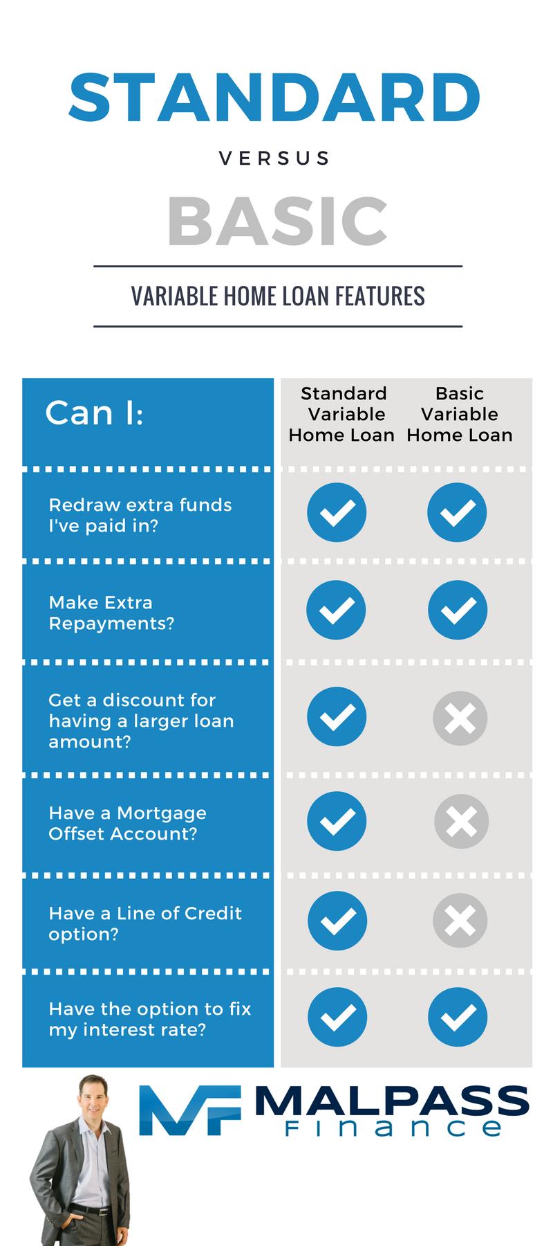 Refinancing With Poor Credit