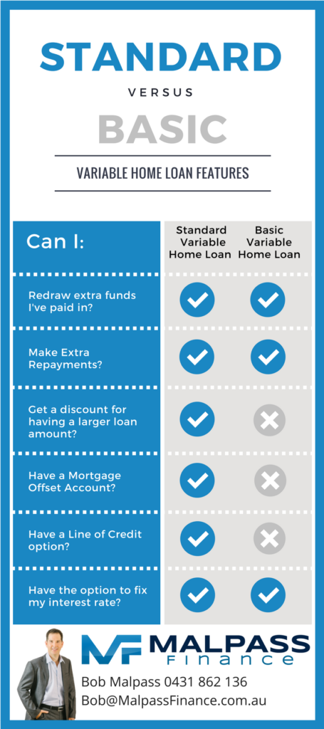 Features of Standard and Variable home loans compared